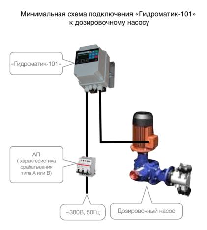 Гидроматик–101 (выпуск прекращен, в новых проектах и для
